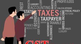 GST क्या है हिंदी में और इसके नुकसान क्या हैं?