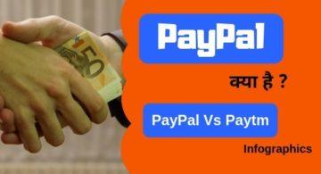 Paypal क्या है और कैसे काम करता है?